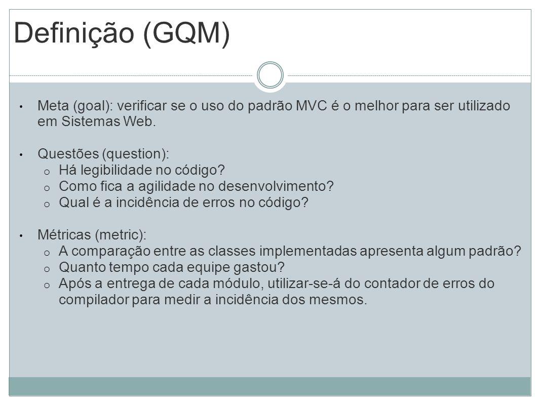 Definição (GQM) Meta (goal): verificar se o uso do padrão MVC é o melhor para ser utilizado em Sistemas Web. Questões (question): o Há legibilidade no