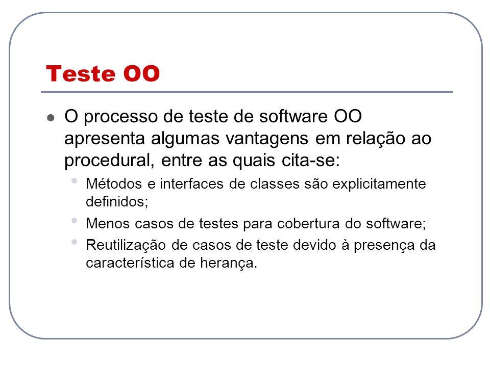 Teste OO O processo de teste de software OO apresenta algumas vantagens em relação ao procedural, entre as quais cita-se: Métodos e interfaces de clas