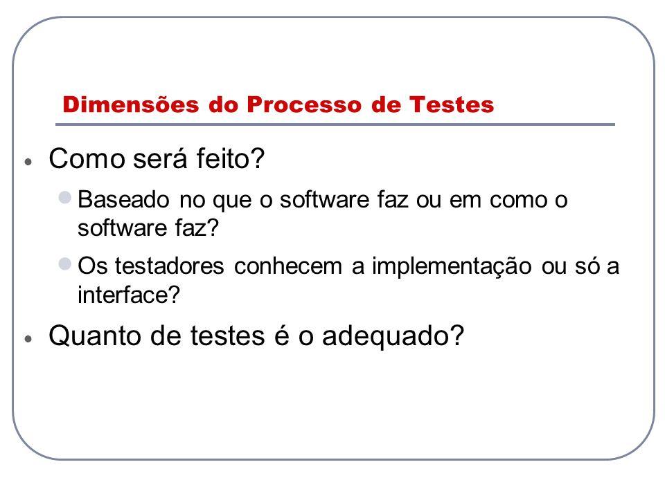 Dimensões do Processo de Testes Como será feito? Baseado no que o software faz ou em como o software faz? Os testadores conhecem a implementação ou só