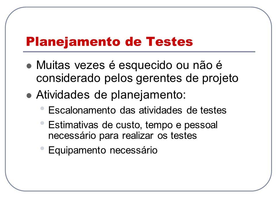 Planejamento de Testes Muitas vezes é esquecido ou não é considerado pelos gerentes de projeto Atividades de planejamento: Escalonamento das atividade