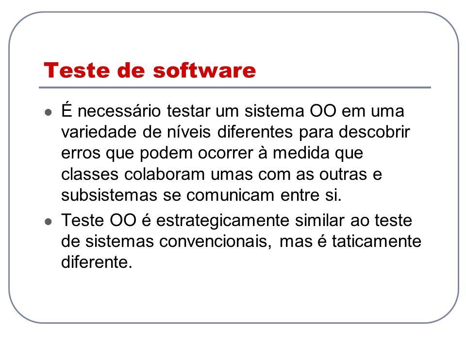 Tipos de testes em software OO testes das classes testes de interações testes de regressão teste do sistema e sub-sistemas teste de aceitação testes de implantação