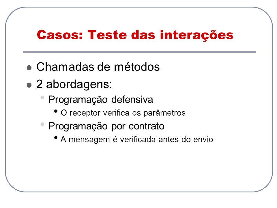Casos: Teste das interações Chamadas de métodos 2 abordagens: Programação defensiva O receptor verifica os parâmetros Programação por contrato A mensa