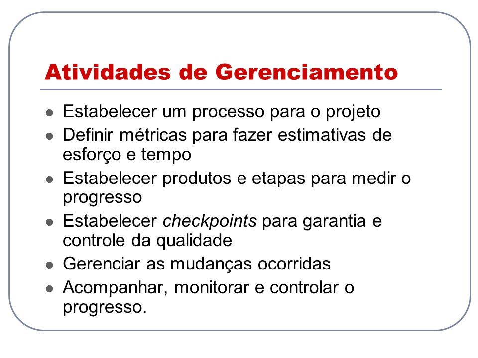 Atividades de Gerenciamento Estabelecer um processo para o projeto Definir métricas para fazer estimativas de esforço e tempo Estabelecer produtos e e
