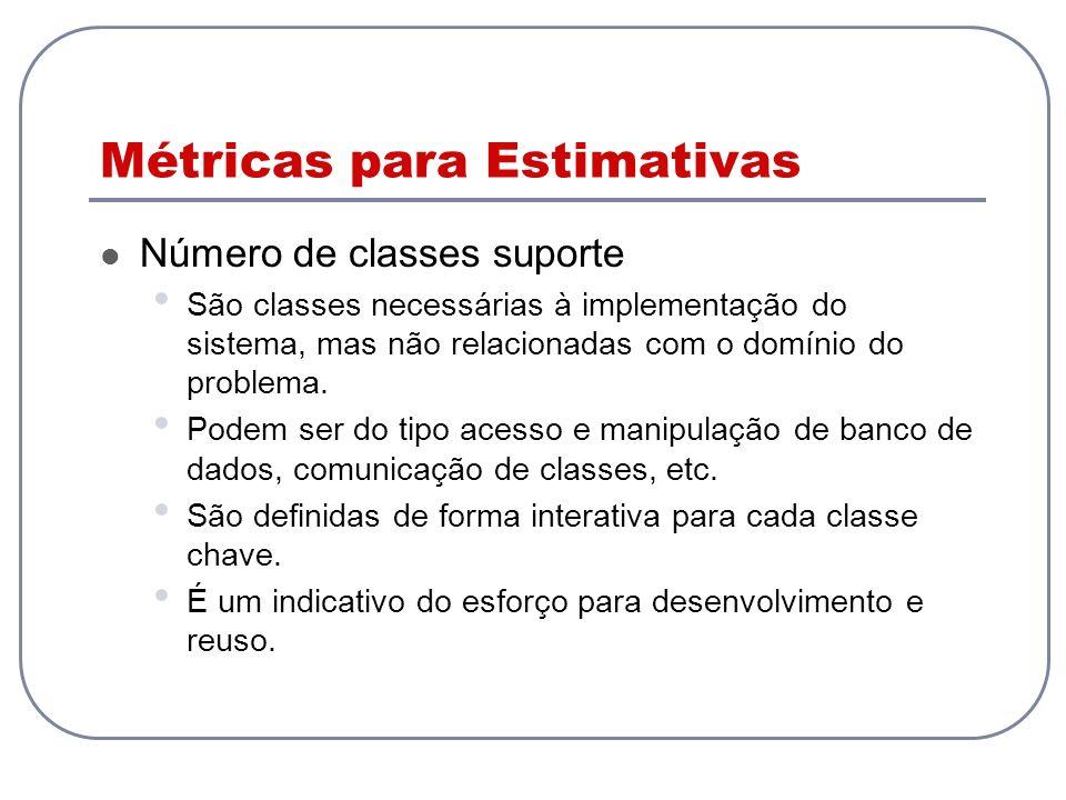 Métricas para Estimativas Número de classes suporte São classes necessárias à implementação do sistema, mas não relacionadas com o domínio do problema