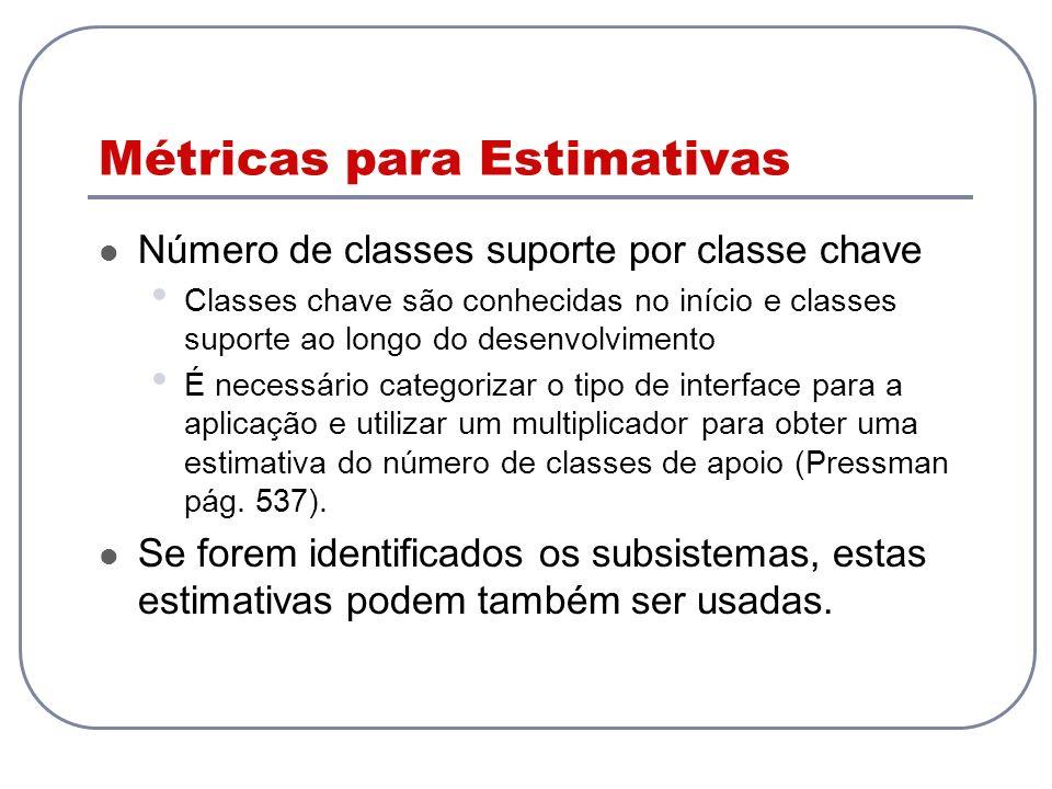 Métricas para Estimativas Número de classes suporte por classe chave Classes chave são conhecidas no início e classes suporte ao longo do desenvolvimento É necessário categorizar o tipo de interface para a aplicação e utilizar um multiplicador para obter uma estimativa do número de classes de apoio (Pressman pág.