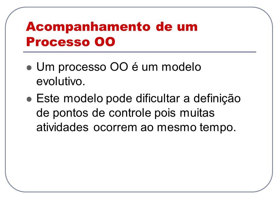 Acompanhamento de um Processo OO Um processo OO é um modelo evolutivo. Este modelo pode dificultar a definição de pontos de controle pois muitas ativi