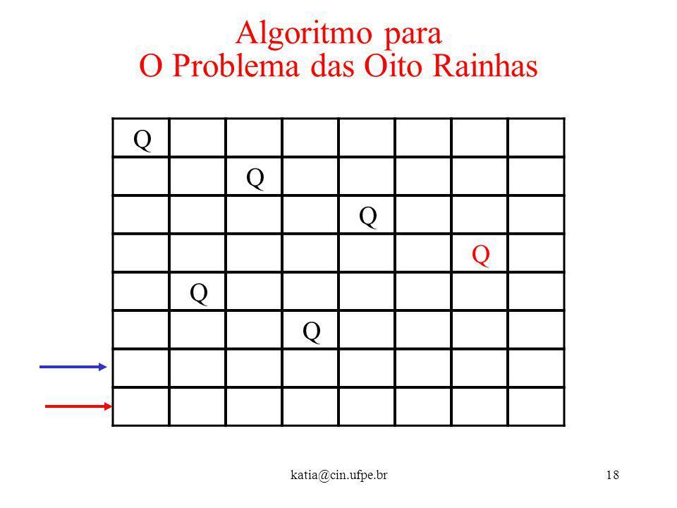 katia@cin.ufpe.br18 Algoritmo para O Problema das Oito Rainhas Q Q Q Q Q Q