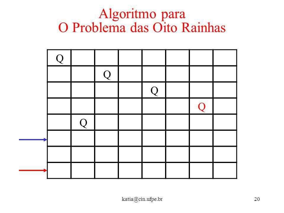 katia@cin.ufpe.br20 Algoritmo para O Problema das Oito Rainhas Q Q Q Q Q