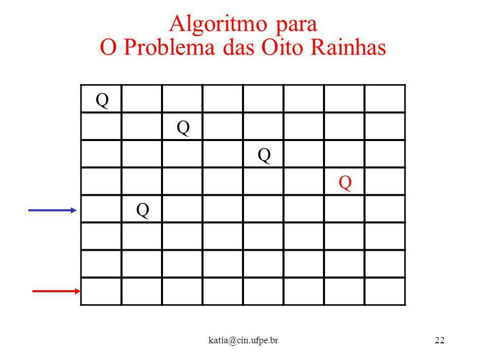 katia@cin.ufpe.br22 Algoritmo para O Problema das Oito Rainhas Q Q Q Q Q