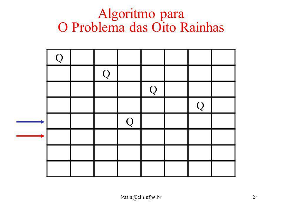 katia@cin.ufpe.br24 Algoritmo para O Problema das Oito Rainhas Q Q Q Q Q