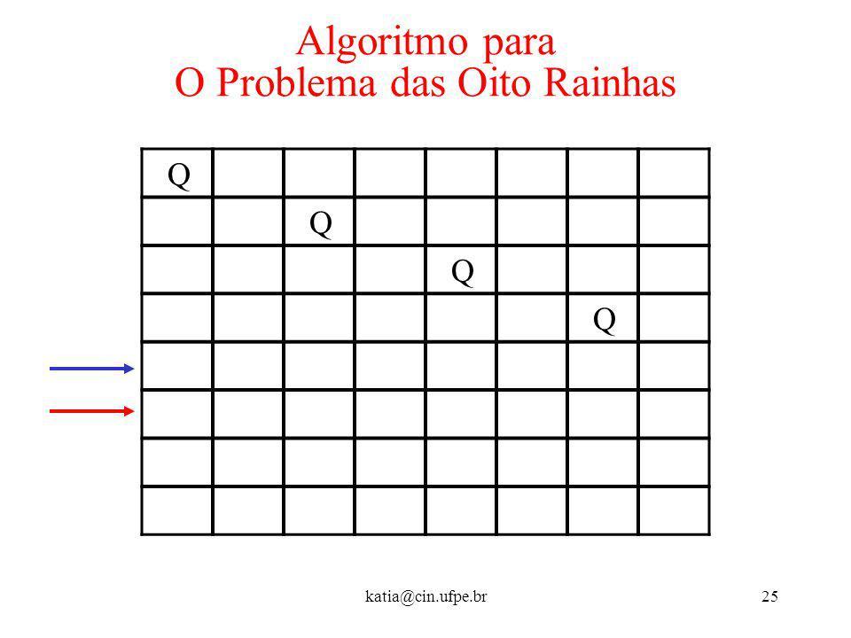 katia@cin.ufpe.br25 Algoritmo para O Problema das Oito Rainhas Q Q Q Q