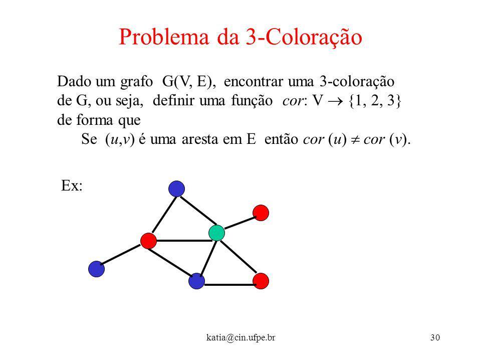katia@cin.ufpe.br30 Problema da 3-Coloração Dado um grafo G(V, E), encontrar uma 3-coloração de G, ou seja, definir uma função cor: V {1, 2, 3} de for