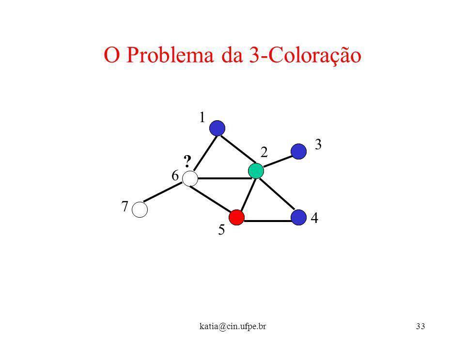 katia@cin.ufpe.br33 O Problema da 3-Coloração 1 2 3 4 5 6 7 ?