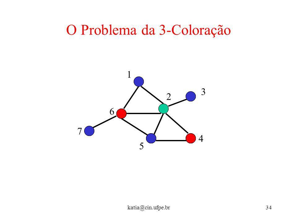 katia@cin.ufpe.br34 O Problema da 3-Coloração 1 2 3 4 5 6 7