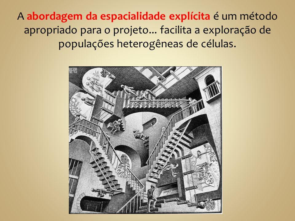 A abordagem da espacialidade explícita é um método apropriado para o projeto... facilita a exploração de populações heterogêneas de células.