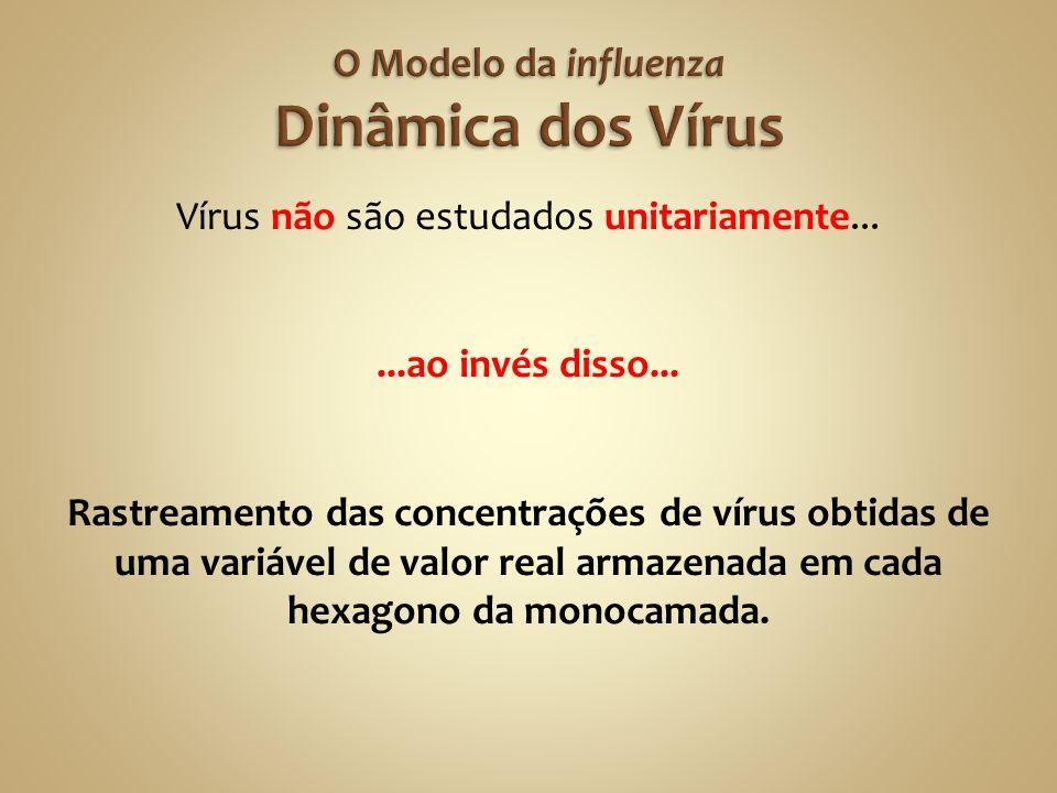 Vírus não são estudados unitariamente......ao invés disso... Rastreamento das concentrações de vírus obtidas de uma variável de valor real armazenada