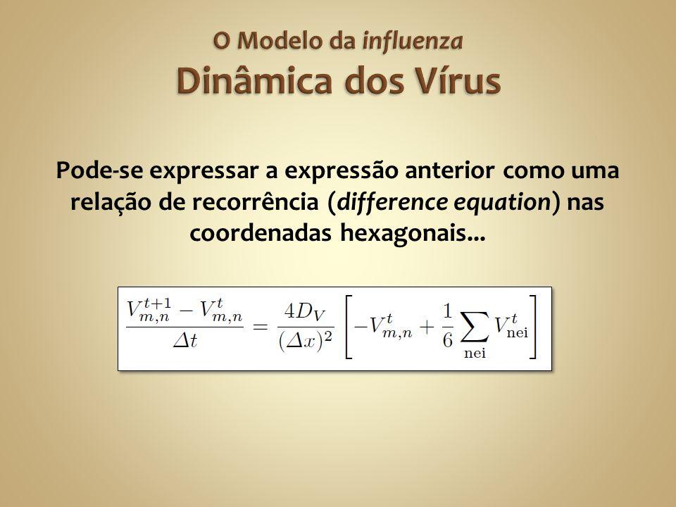 Pode-se expressar a expressão anterior como uma relação de recorrência (difference equation) nas coordenadas hexagonais...