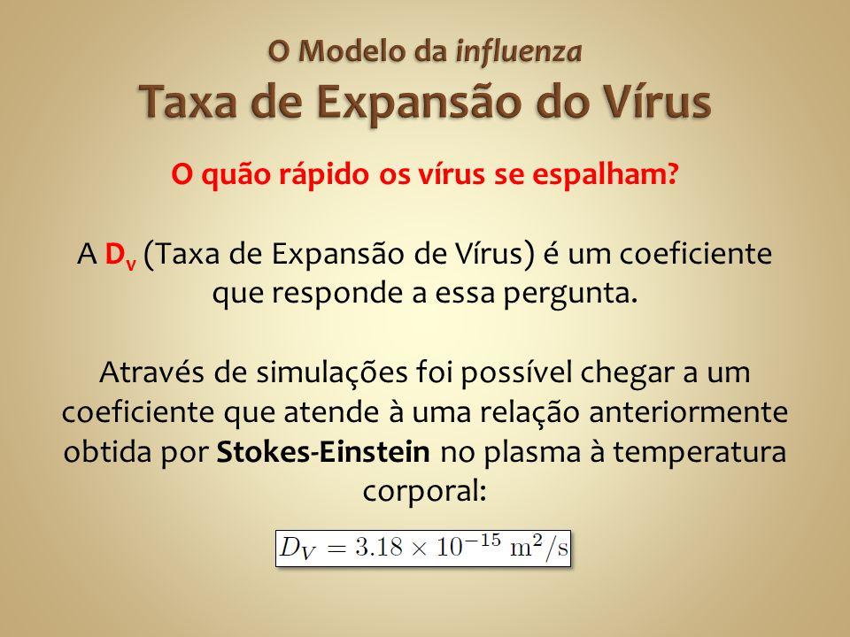 O quão rápido os vírus se espalham? A D v (Taxa de Expansão de Vírus) é um coeficiente que responde a essa pergunta. Através de simulações foi possíve