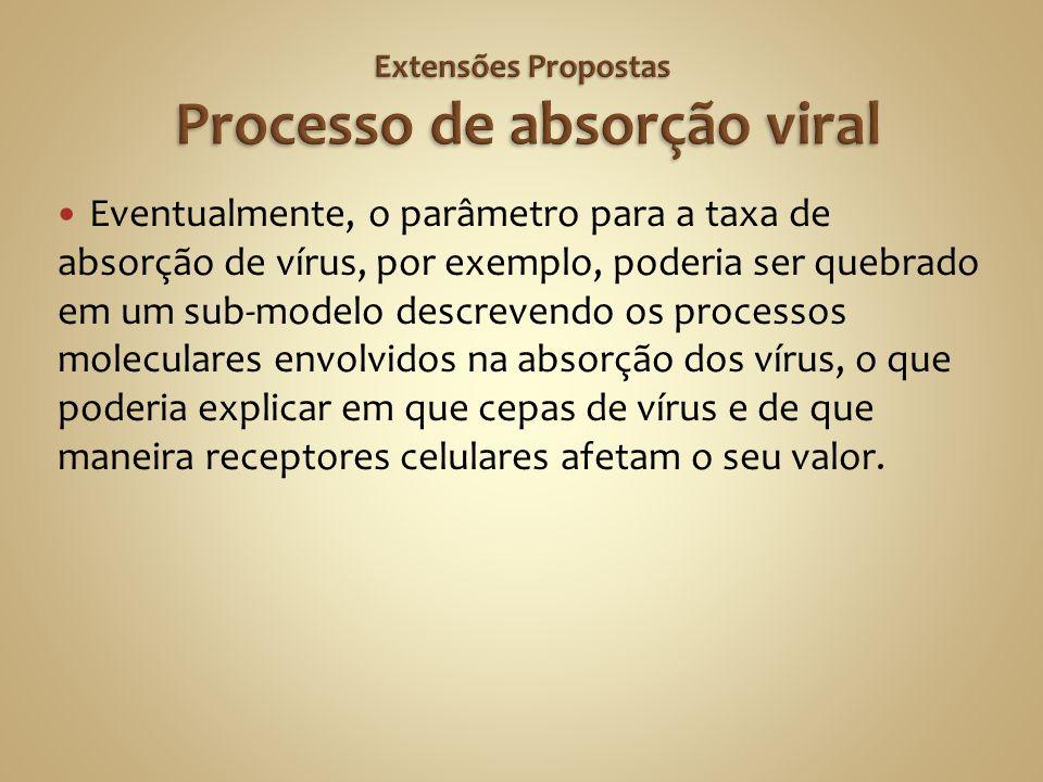 Eventualmente, o parâmetro para a taxa de absorção de vírus, por exemplo, poderia ser quebrado em um sub-modelo descrevendo os processos moleculares e