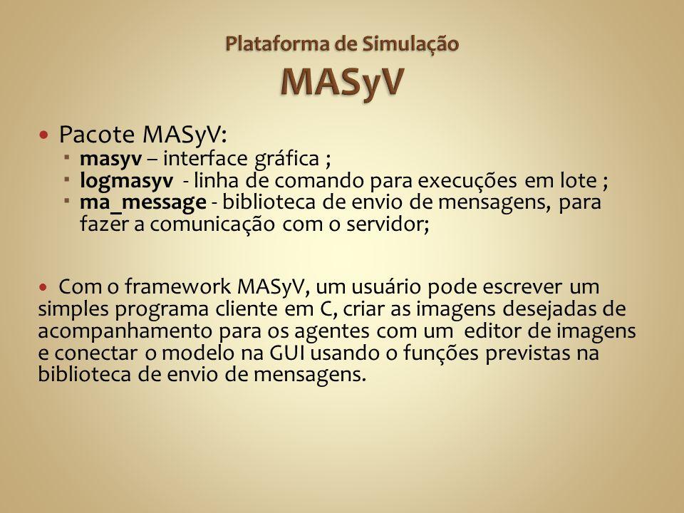 Pacote MASyV: masyv – interface gráfica ; logmasyv - linha de comando para execuções em lote ; ma_message - biblioteca de envio de mensagens, para faz