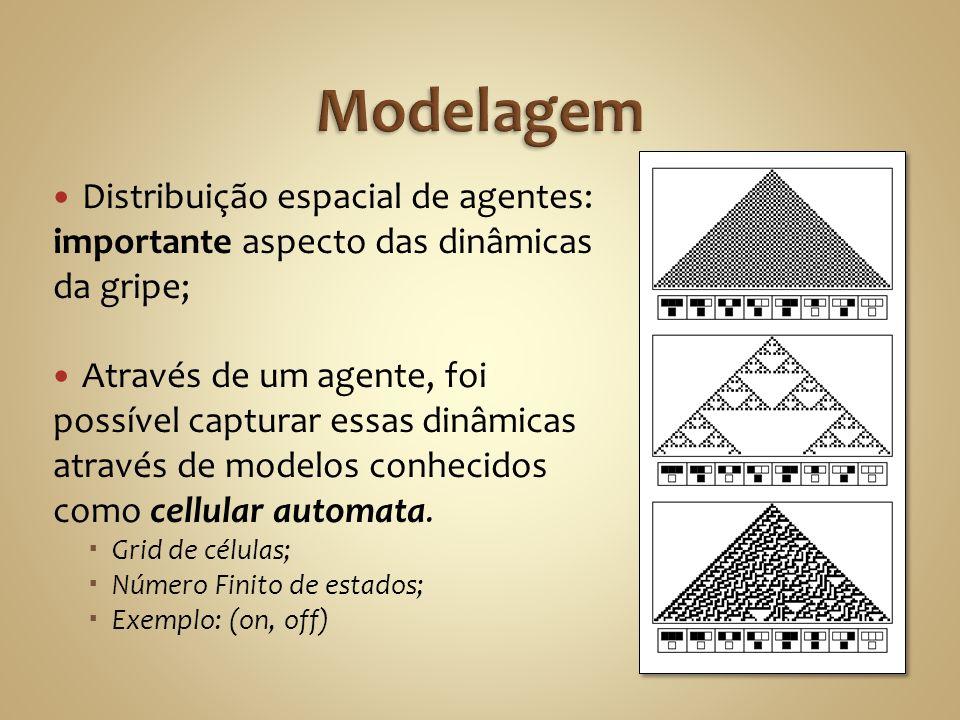 Distribuição espacial de agentes: importante aspecto das dinâmicas da gripe; Através de um agente, foi possível capturar essas dinâmicas através de mo
