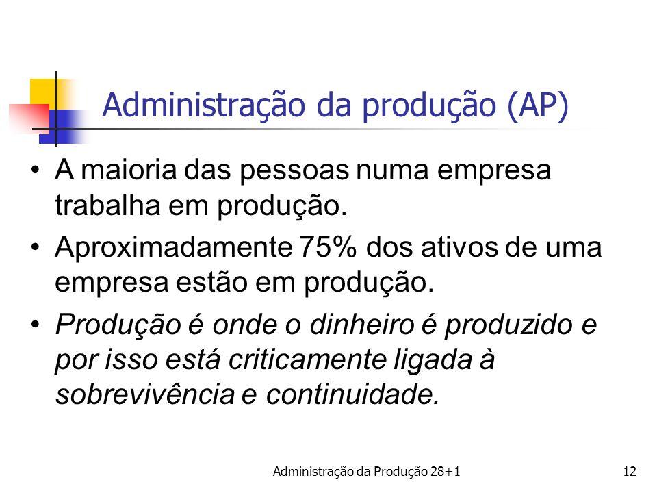Administração da produção (AP) A maioria das pessoas numa empresa trabalha em produção. Aproximadamente 75% dos ativos de uma empresa estão em produçã