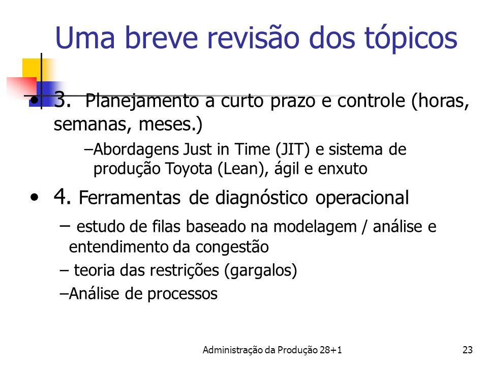 3. Planejamento a curto prazo e controle (horas, semanas, meses.) –Abordagens Just in Time (JIT) e sistema de produção Toyota (Lean), ágil e enxuto 4.