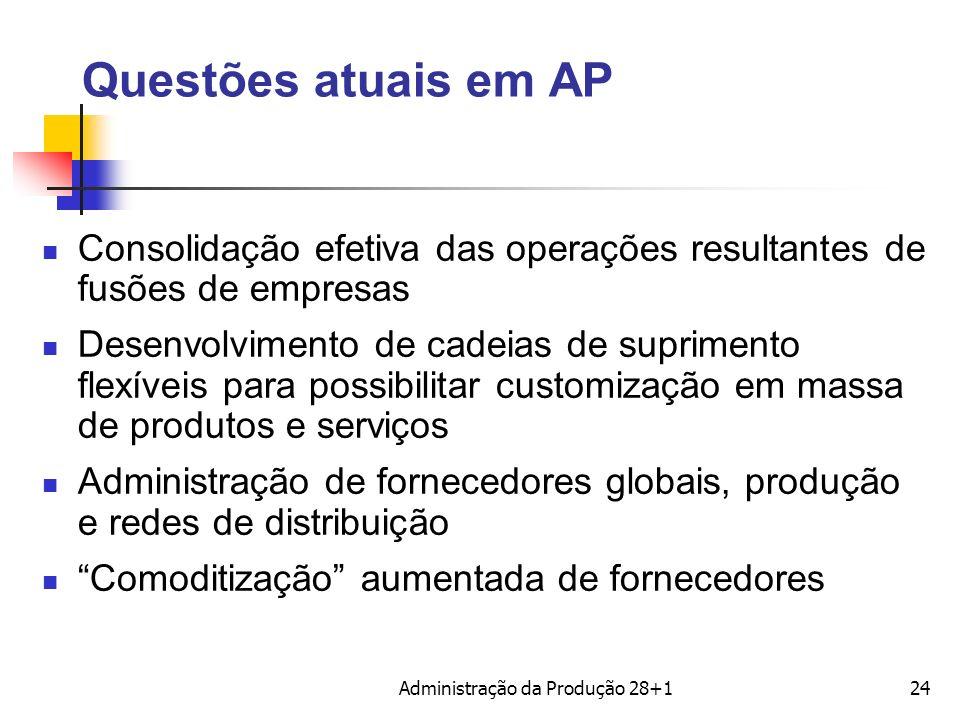 Questões atuais em AP Consolidação efetiva das operações resultantes de fusões de empresas Desenvolvimento de cadeias de suprimento flexíveis para pos