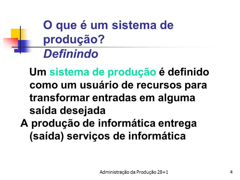 O que é um sistema de produção? Definindo Um sistema de produção é definido como um usuário de recursos para transformar entradas em alguma saída dese