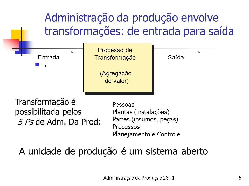 6 Administração da produção envolve transformações: de entrada para saída EntradaSaída Processo de Transformação (Agregação de valor) Transformação é