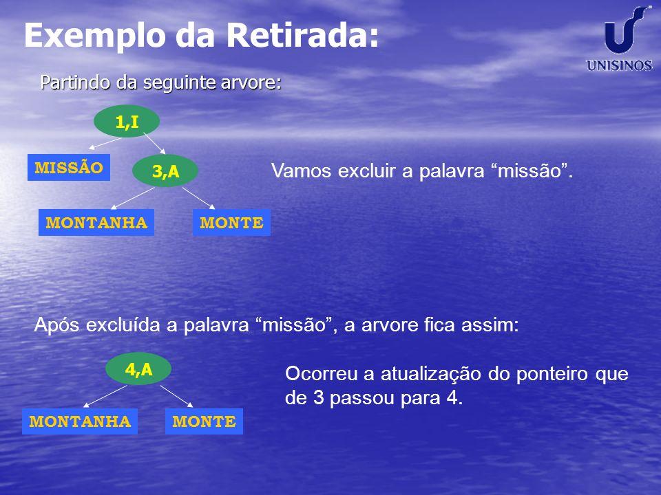 Exemplo da Retirada: Partindo da seguinte arvore: Vamos excluir a palavra missão. Após excluída a palavra missão, a arvore fica assim: Ocorreu a atual