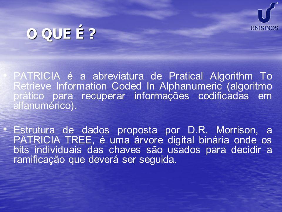 O QUE É ? PATRICIA é a abreviatura de Pratical Algorithm To Retrieve Information Coded In Alphanumeric (algoritmo prático para recuperar informações c
