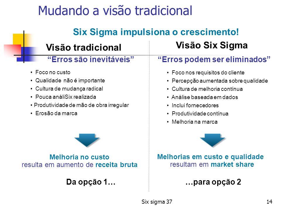 Six sigma 3714 Mudando a visão tradicional Foco nos requisitos do cliente Percepção aumentada sobre qualidade Cultura de melhoria contínua Análise bas
