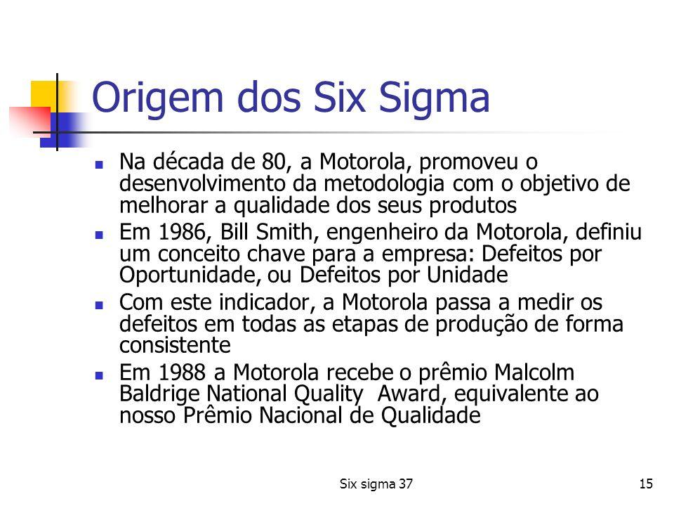 Six sigma 3715 Origem dos Six Sigma Na década de 80, a Motorola, promoveu o desenvolvimento da metodologia com o objetivo de melhorar a qualidade dos