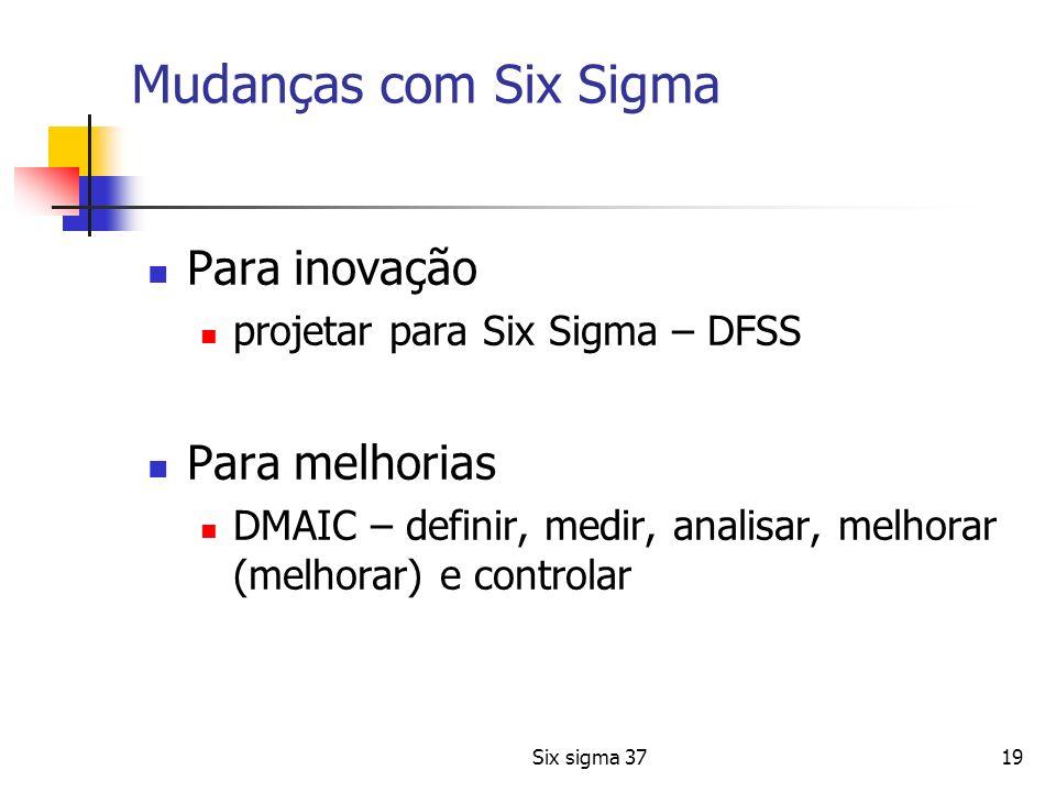 Six sigma 3719 Mudanças com Six Sigma Para inovação projetar para Six Sigma – DFSS Para melhorias DMAIC – definir, medir, analisar, melhorar (melhorar