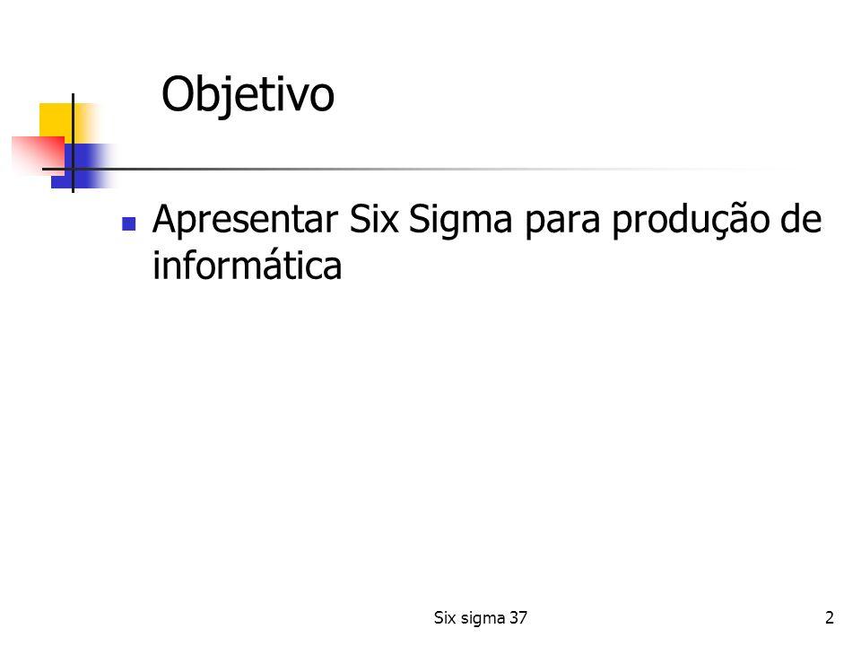 33 MDQ Market-driven quality cycle 6 Six sigma 37