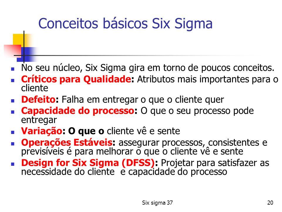 Conceitos básicos Six Sigma No seu núcleo, Six Sigma gira em torno de poucos conceitos. Críticos para Qualidade: Atributos mais importantes para o cli