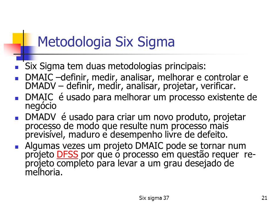 Metodologia Six Sigma Six Sigma tem duas metodologias principais: DMAIC –definir, medir, analisar, melhorar e controlar e DMADV – definir, medir, anal