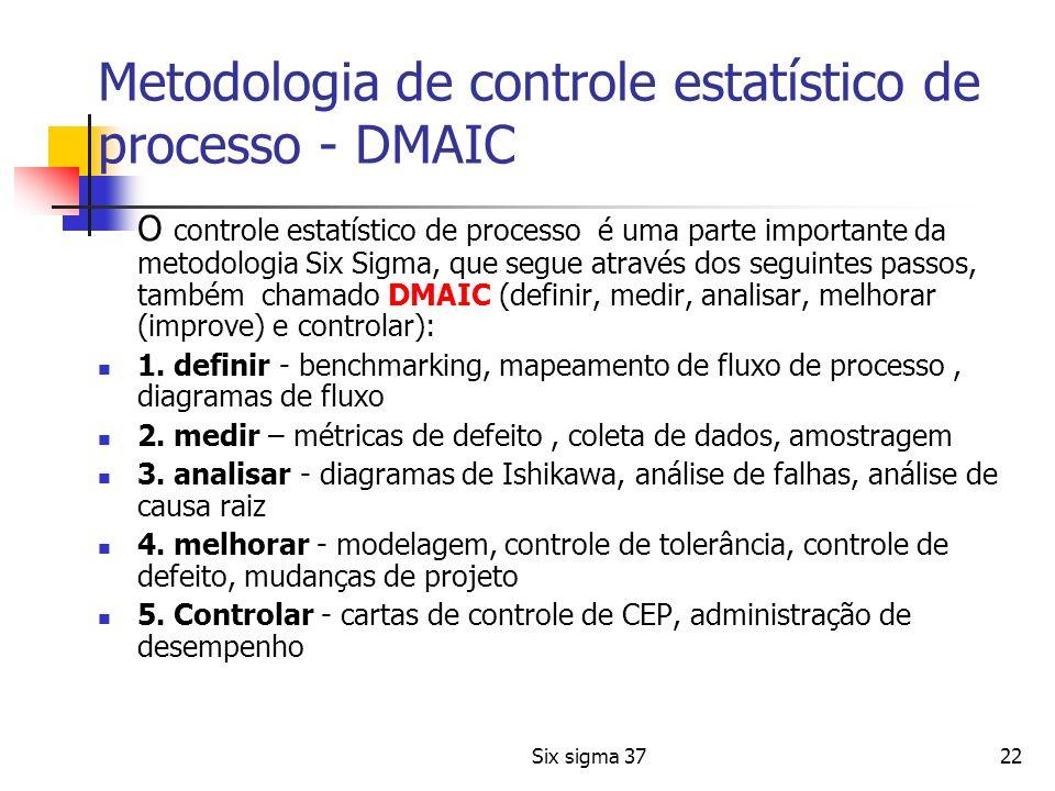 Metodologia de controle estatístico de processo - DMAIC O controle estatístico de processo é uma parte importante da metodologia Six Sigma, que segue