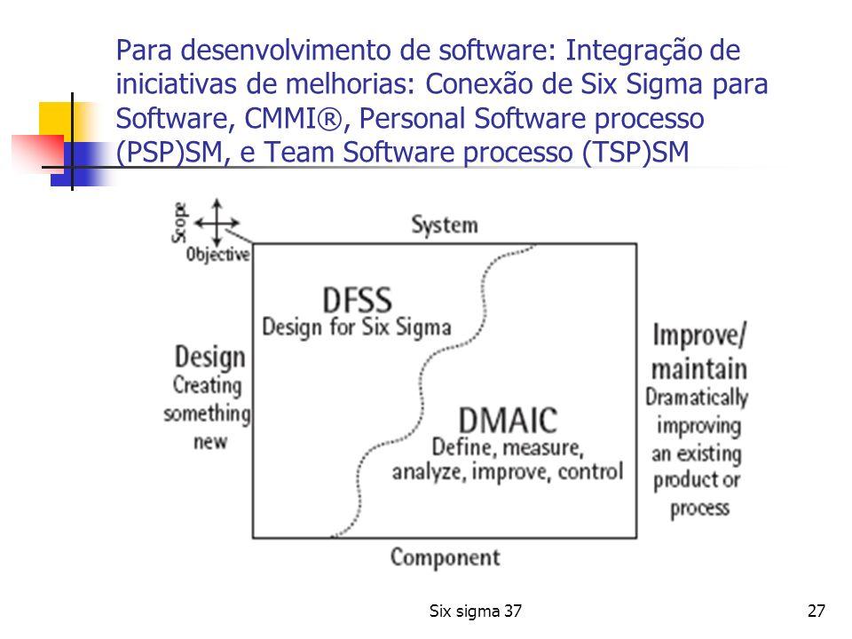 Six sigma 3727 Para desenvolvimento de software: Integração de iniciativas de melhorias: Conexão de Six Sigma para Software, CMMI®, Personal Software