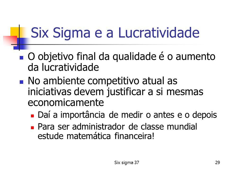 Six sigma 3729 Six Sigma e a Lucratividade O objetivo final da qualidade é o aumento da lucratividade No ambiente competitivo atual as iniciativas dev