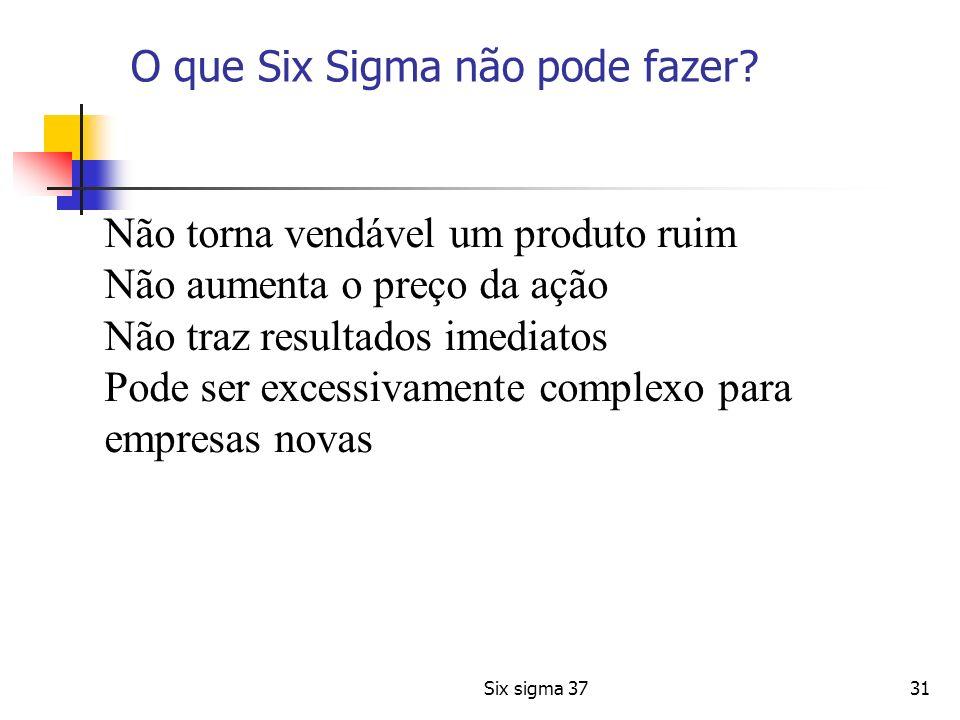 Six sigma 3731 Não torna vendável um produto ruim Não aumenta o preço da ação Não traz resultados imediatos Pode ser excessivamente complexo para empr