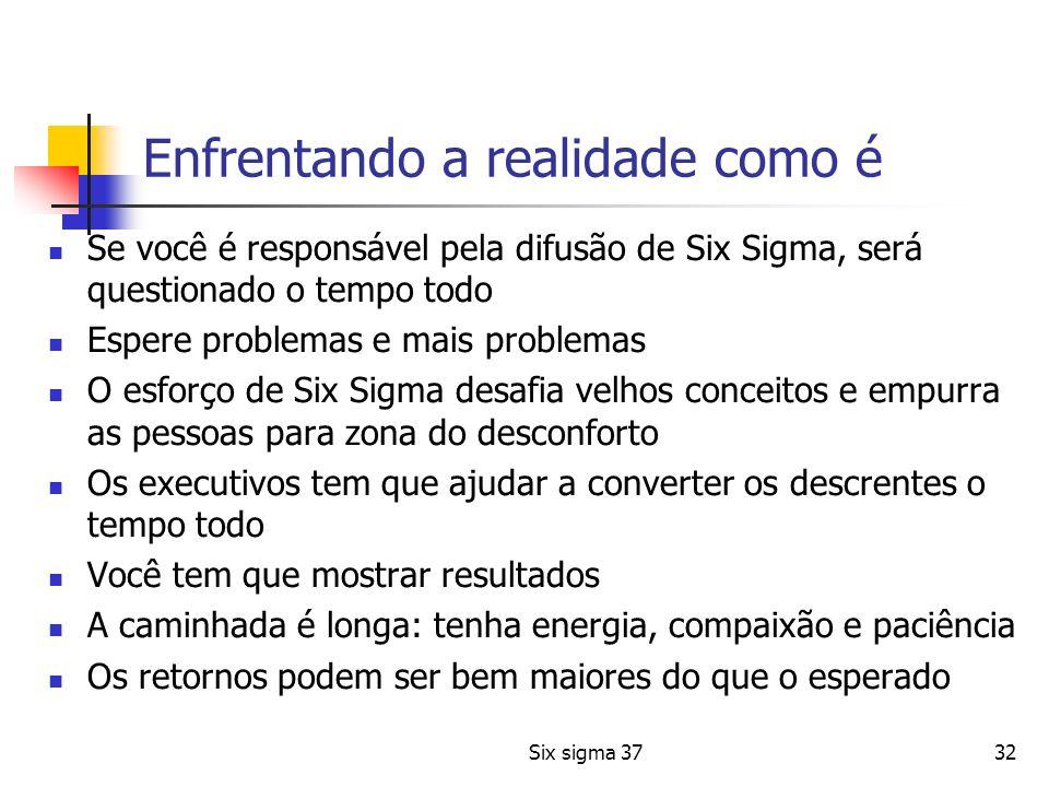 Enfrentando a realidade como é Se você é responsável pela difusão de Six Sigma, será questionado o tempo todo Espere problemas e mais problemas O esfo