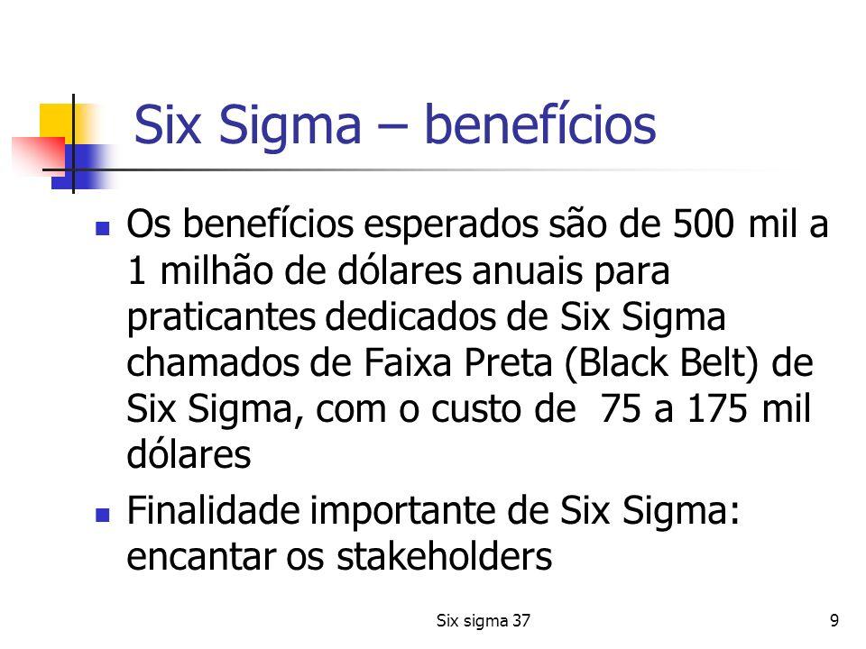 Six sigma 379 Six Sigma – benefícios Os benefícios esperados são de 500 mil a 1 milhão de dólares anuais para praticantes dedicados de Six Sigma chama