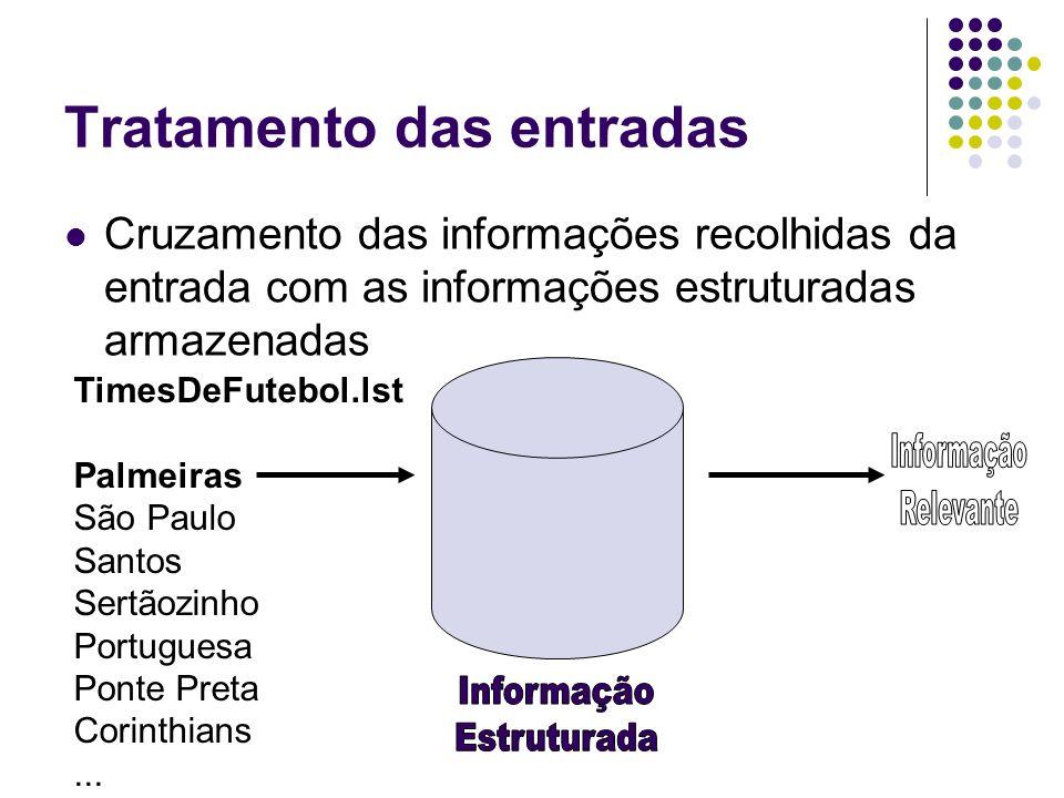 Tratamento das entradas Cruzamento das informações recolhidas da entrada com as informações estruturadas armazenadas TimesDeFutebol.lst Palmeiras São