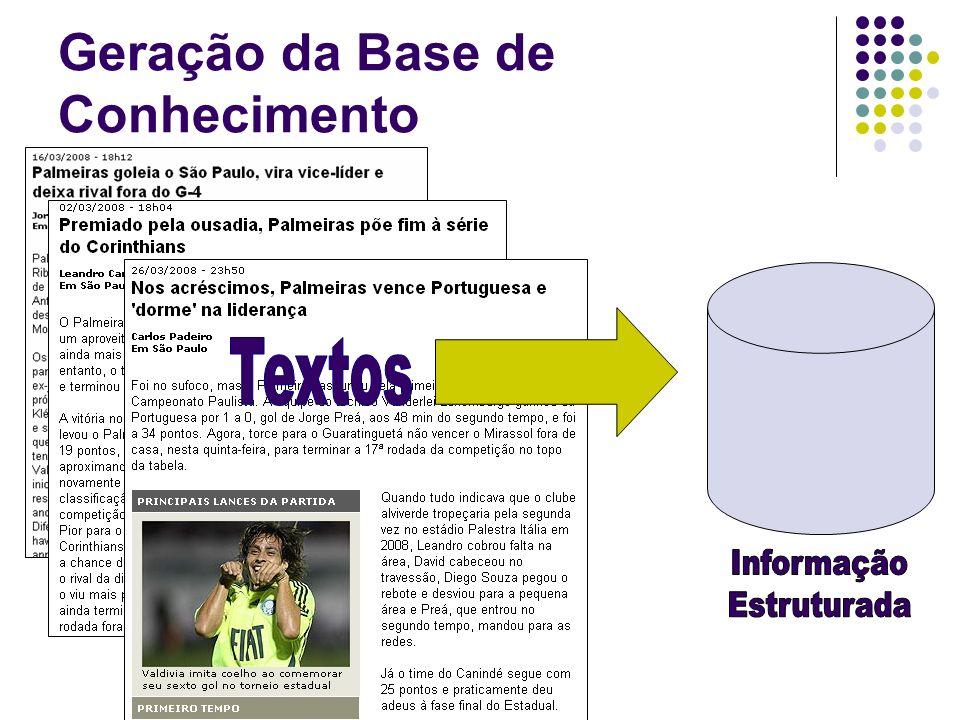 Uso da Informação estruturada