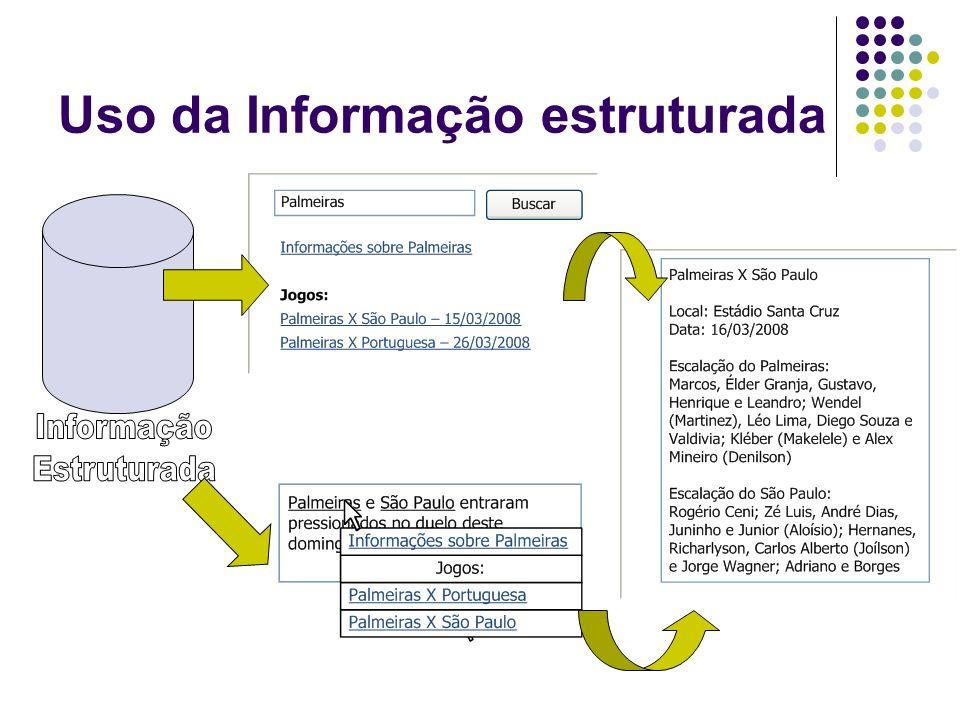 Próximos passos Definir detalhes da arquitetura Pesquisar como implementar a busca semântica Pesquisar como obter automaticamente páginas com a informação desejada, para gerar a ontologia Definir a especificação final do projeto