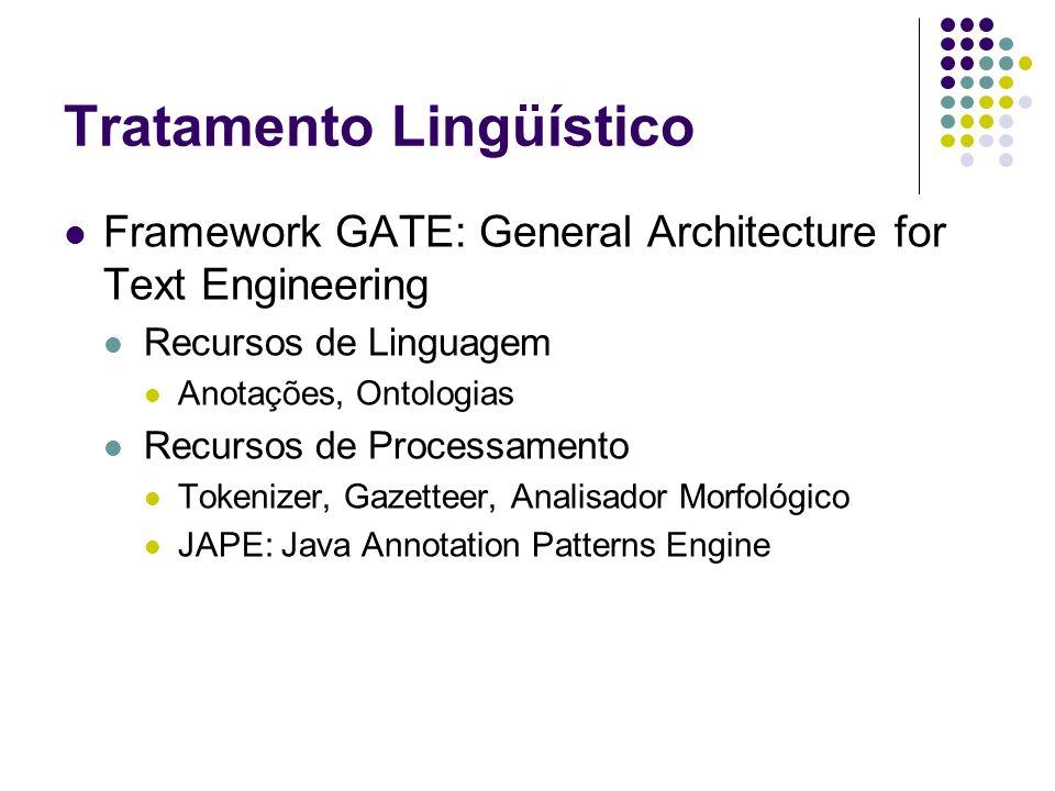 Tratamento Lingüístico Framework GATE: General Architecture for Text Engineering Recursos de Linguagem Anotações, Ontologias Recursos de Processamento