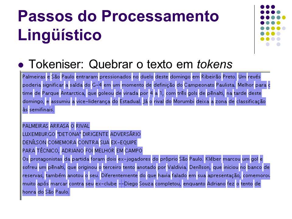 Passos do Processamento Lingüístico Gazetter: Busca de listas de assuntos TimesDeFutebol.lst Palmeiras São Paulo Santos Sertãozinho Portuguesa Ponte Preta Corinthians...