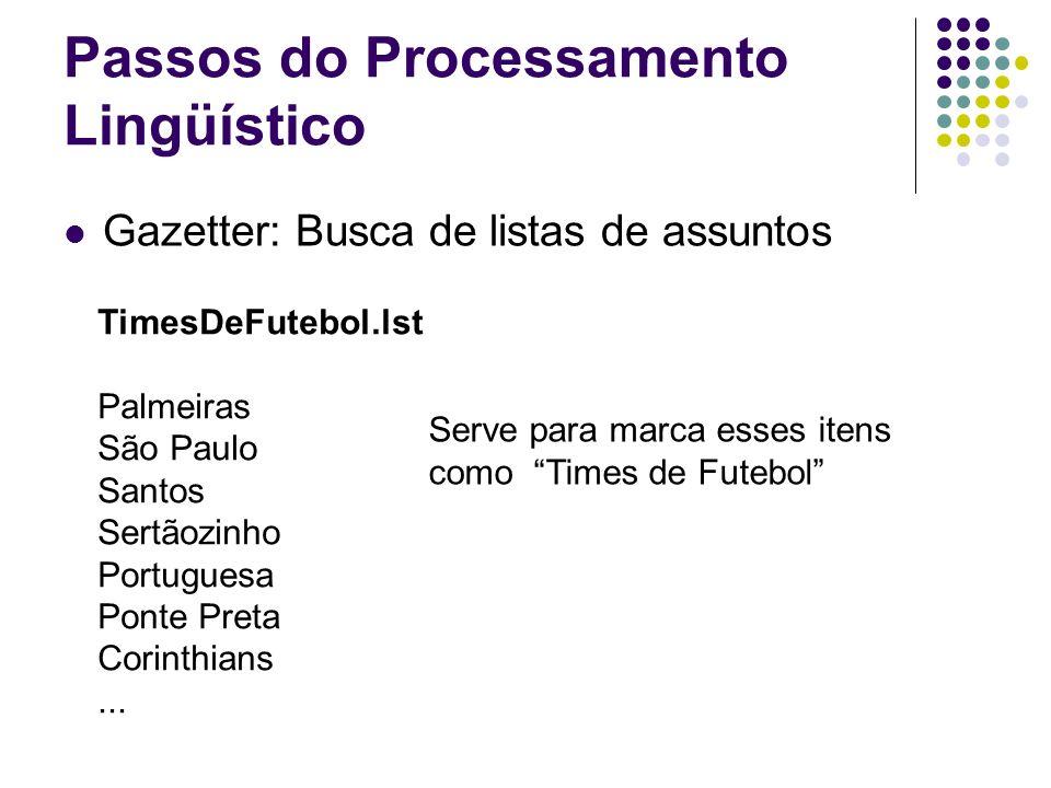 Passos do Processamento Lingüístico Gazetter: Busca de listas de assuntos TimesDeFutebol.lst Palmeiras São Paulo Santos Sertãozinho Portuguesa Ponte P
